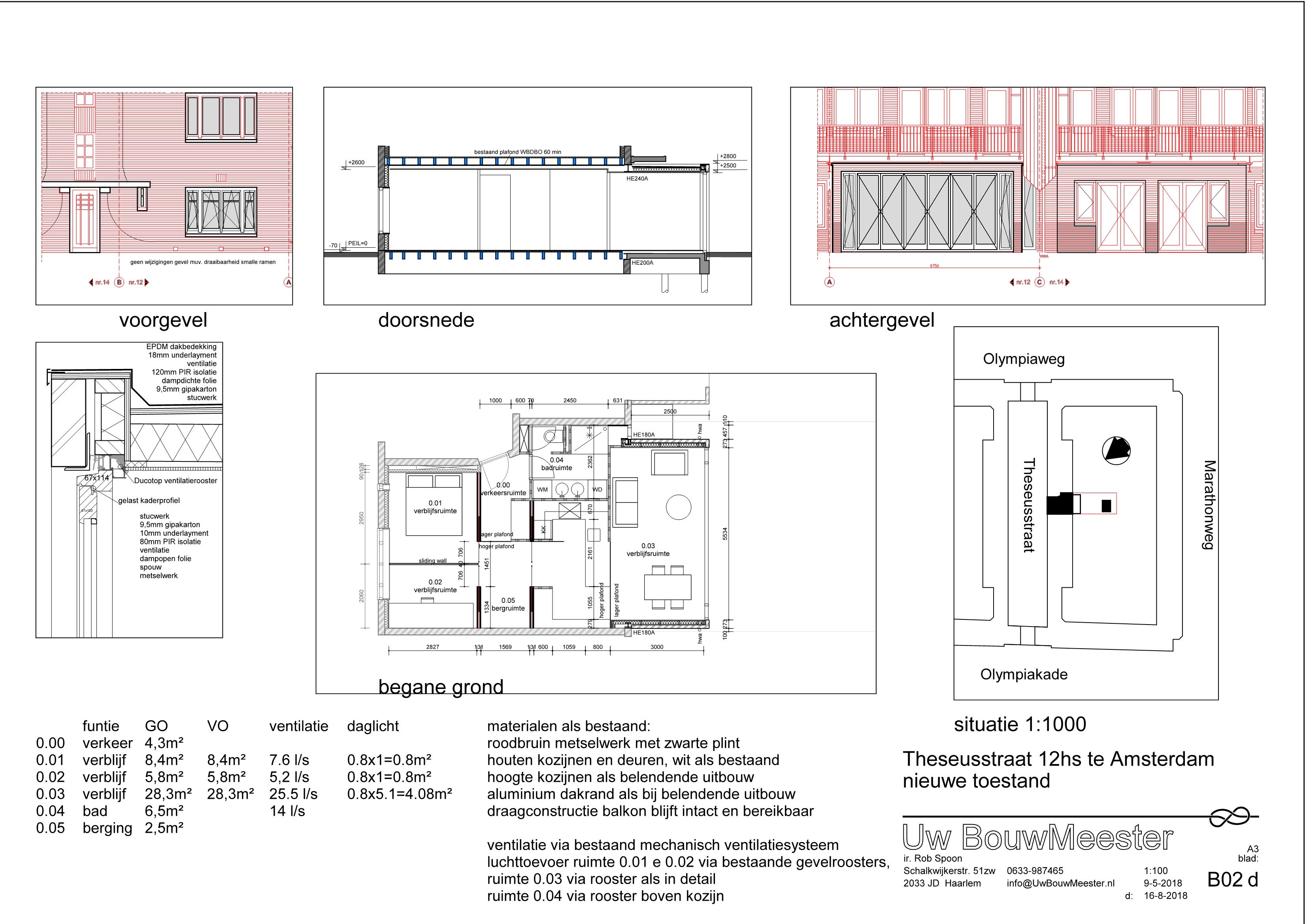verbouwing en aanbouw Amsterdam